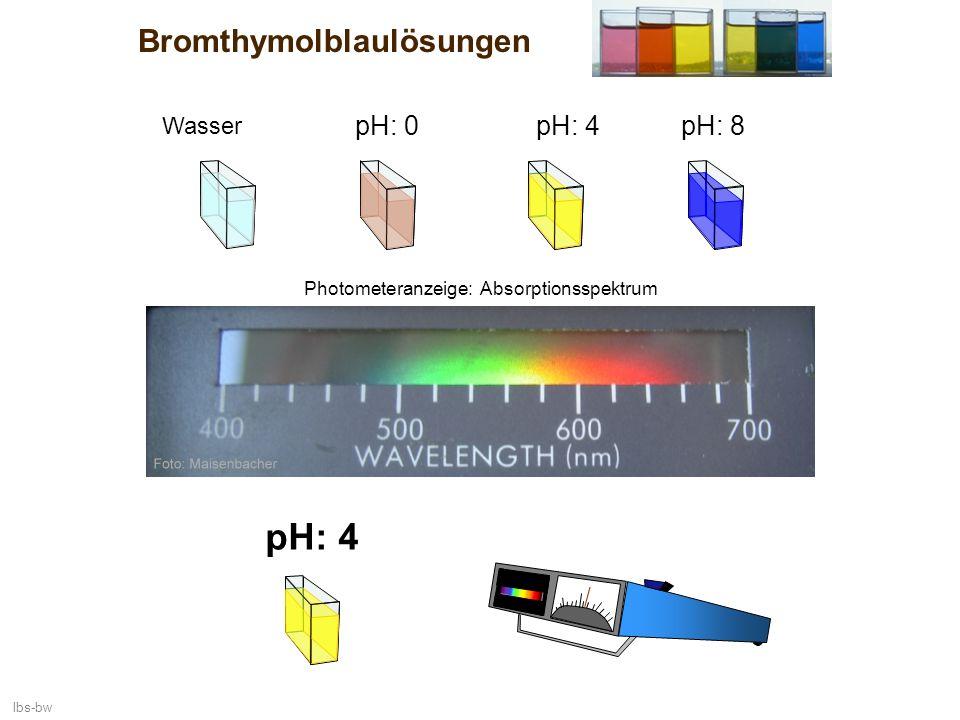 lbs-bw Bromthymolblaulösungen Wasser pH: 0 pH: 4 pH: 8pH: 4 Photometeranzeige: Absorptionsspektrum
