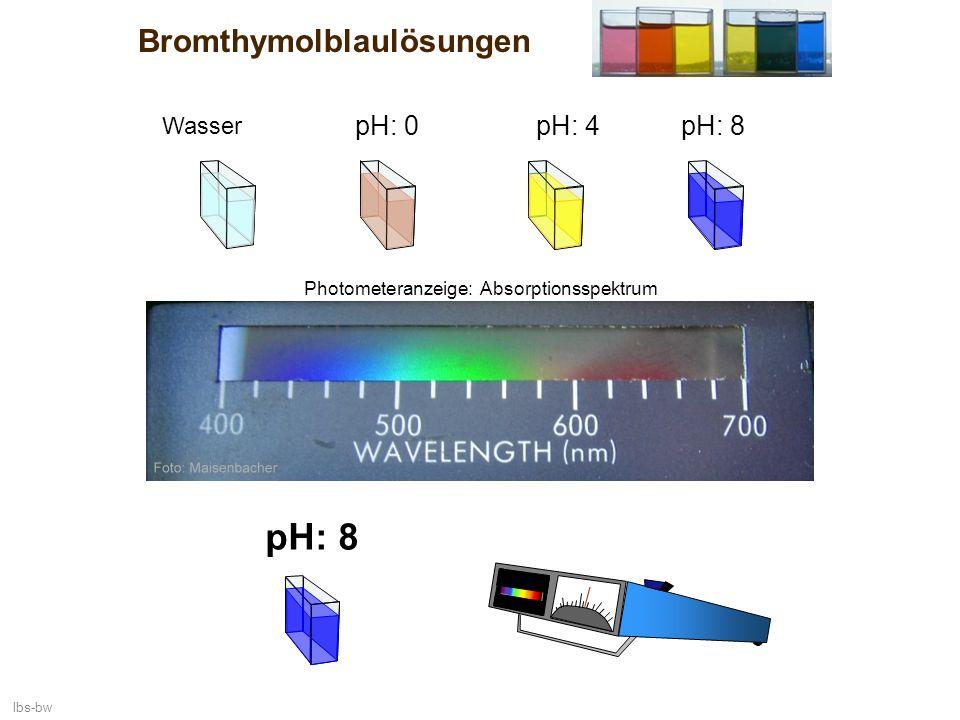 lbs-bw Bromthymolblaulösungen Wasser pH: 0pH: 4 pH: 8 Photometeranzeige: Absorptionsspektrum