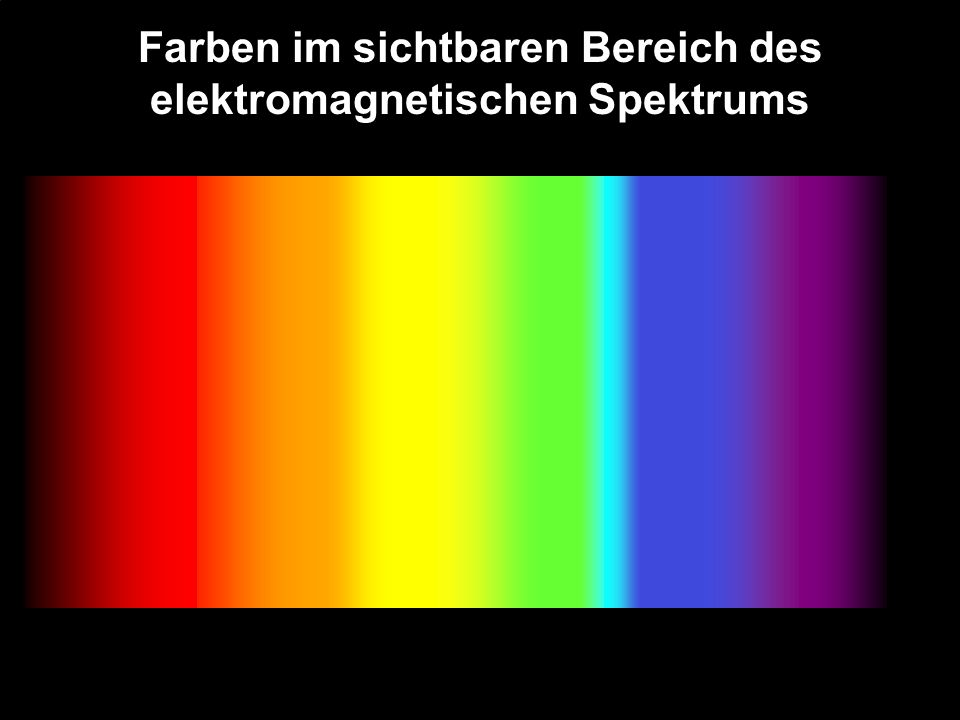 lbs-bw Farben im sichtbaren Bereich des elektromagnetischen Spektrums