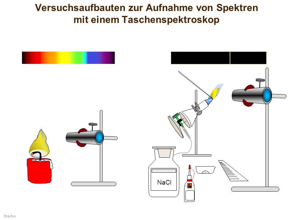 lbs-bw Versuchsaufbauten zur Aufnahme von Spektren mit einem Taschenspektroskop NaCl