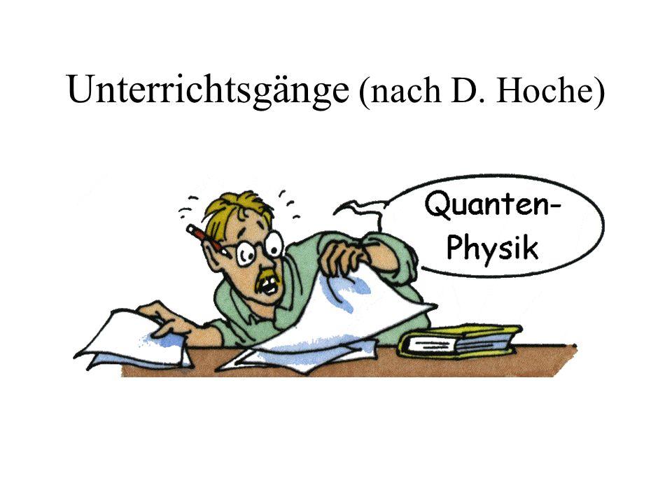 Veröffentlichte Werke Dorn-Bader 12/13 (und Lehrermaterialien) Kranzinger Impulse Quantenphysik Münchner Unterrichtskonzept (LEU-CD) Leisen QP in Rheinland-Pfalz (LEU-CD) Küblbeck Wesenszüge (Aulis Bd.60)