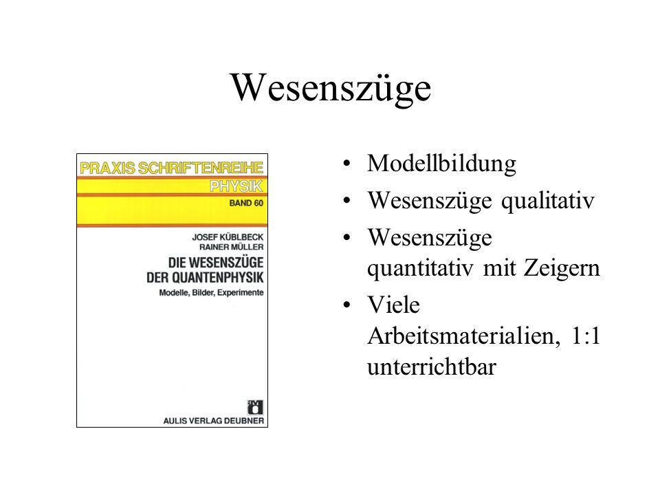 Wesenszüge Modellbildung Wesenszüge qualitativ Wesenszüge quantitativ mit Zeigern Viele Arbeitsmaterialien, 1:1 unterrichtbar