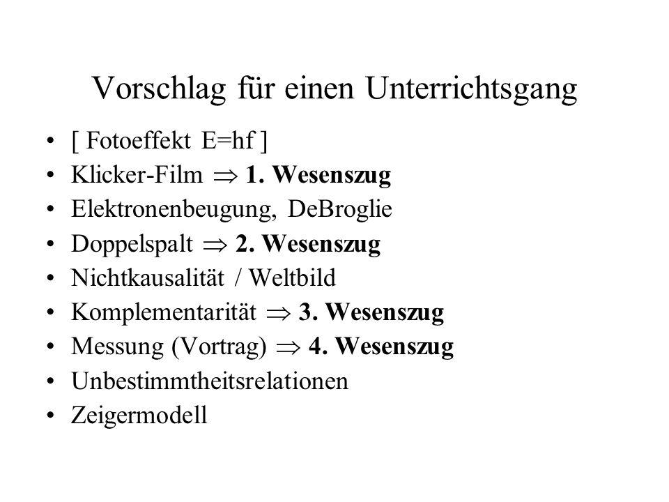Vorschlag für einen Unterrichtsgang [ Fotoeffekt E=hf ] Klicker-Film 1. Wesenszug Elektronenbeugung, DeBroglie Doppelspalt 2. Wesenszug Nichtkausalitä