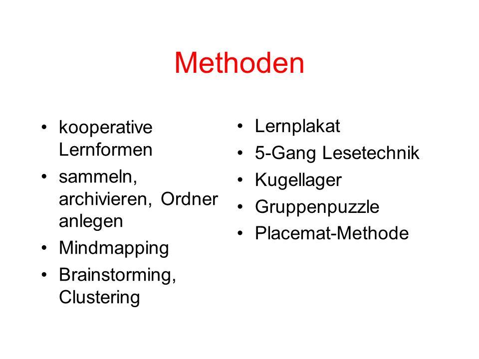 Methoden kooperative Lernformen sammeln, archivieren, Ordner anlegen Mindmapping Brainstorming, Clustering Lernplakat 5-Gang Lesetechnik Kugellager Gr