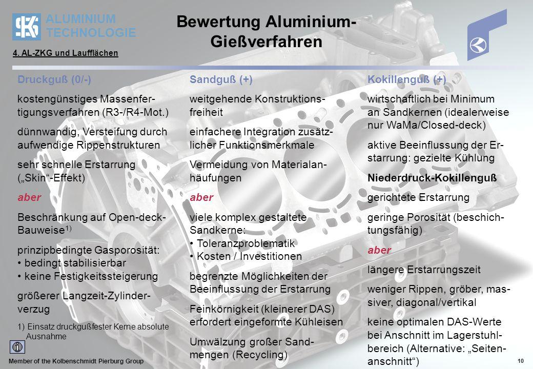 ALUMINIUM TECHNOLOGIE Member of the Kolbenschmidt Pierburg Group 10 Bewertung Aluminium- Gießverfahren Druckguß (0/-) kostengünstiges Massenfer- tigun