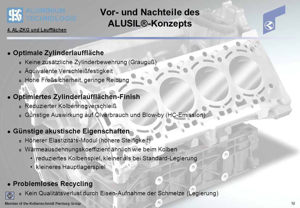 ALUMINIUM TECHNOLOGIE Member of the Kolbenschmidt Pierburg Group 12 Vor- und Nachteile des ALUSIL®-Konzepts l Optimale Zylinderlauffläche Ü Keine zusä