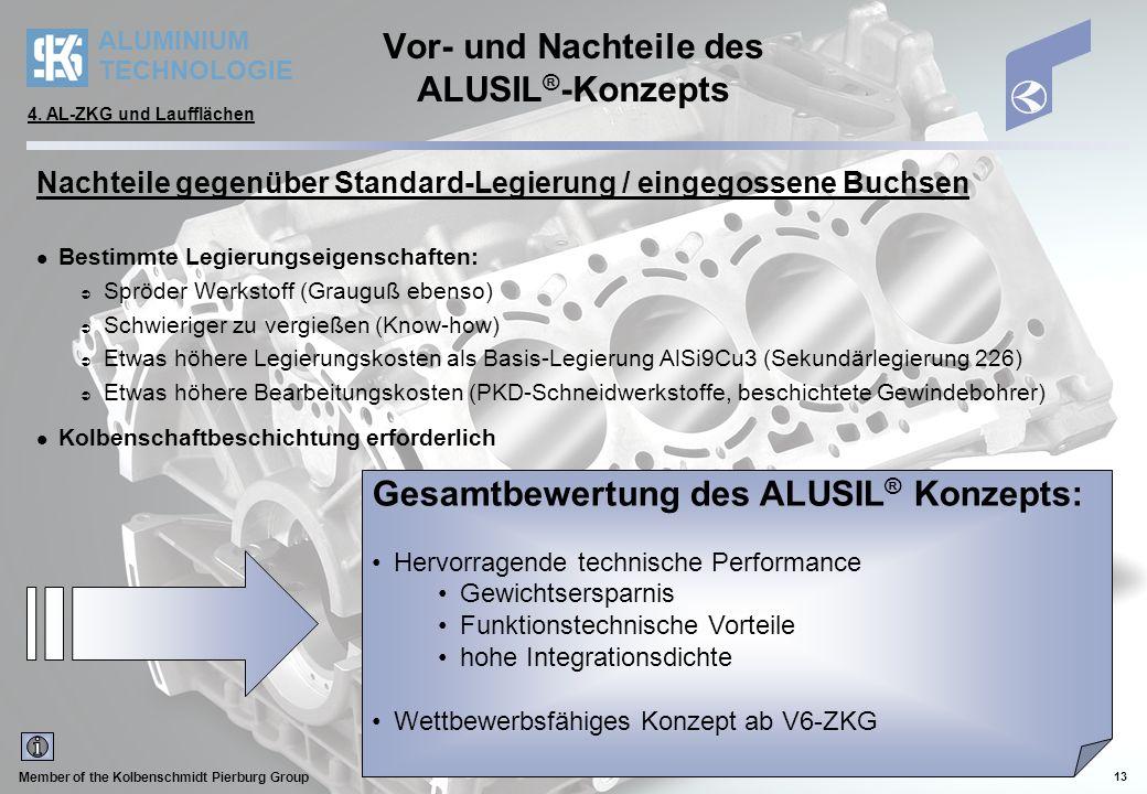 ALUMINIUM TECHNOLOGIE Member of the Kolbenschmidt Pierburg Group 13 Vor- und Nachteile des ALUSIL ® -Konzepts Nachteile gegenüber Standard-Legierung /