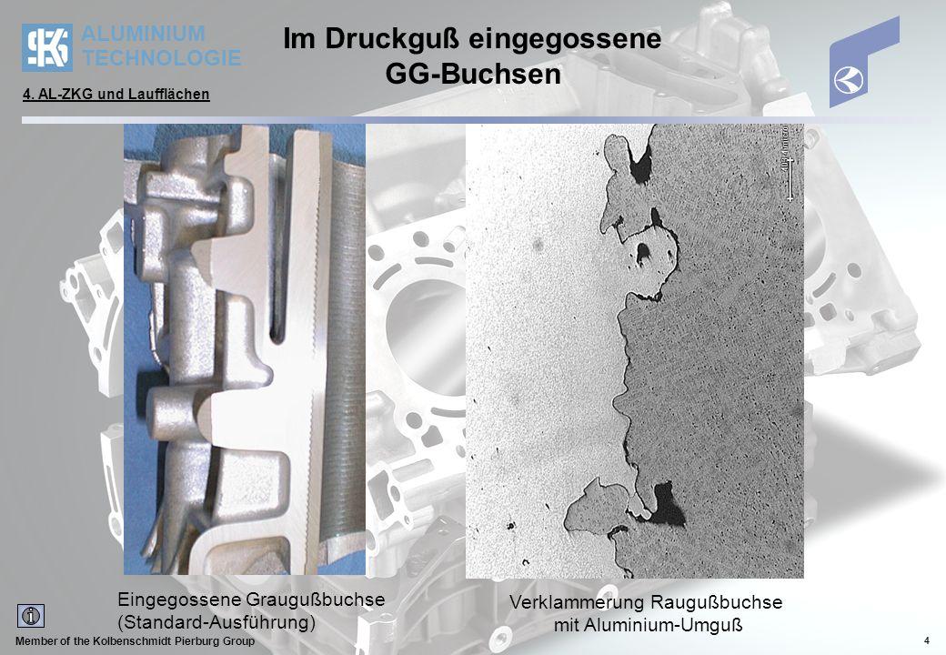 ALUMINIUM TECHNOLOGIE Member of the Kolbenschmidt Pierburg Group 4 Im Druckguß eingegossene GG-Buchsen Eingegossene Graugußbuchse (Standard-Ausführung