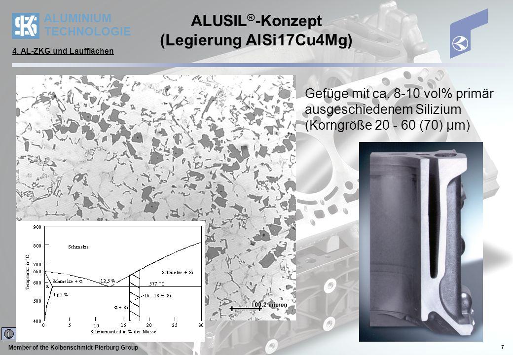 ALUMINIUM TECHNOLOGIE Member of the Kolbenschmidt Pierburg Group 7 ALUSIL ® -Konzept (Legierung AlSi17Cu4Mg) Gefüge mit ca. 8-10 vol% primär ausgeschi