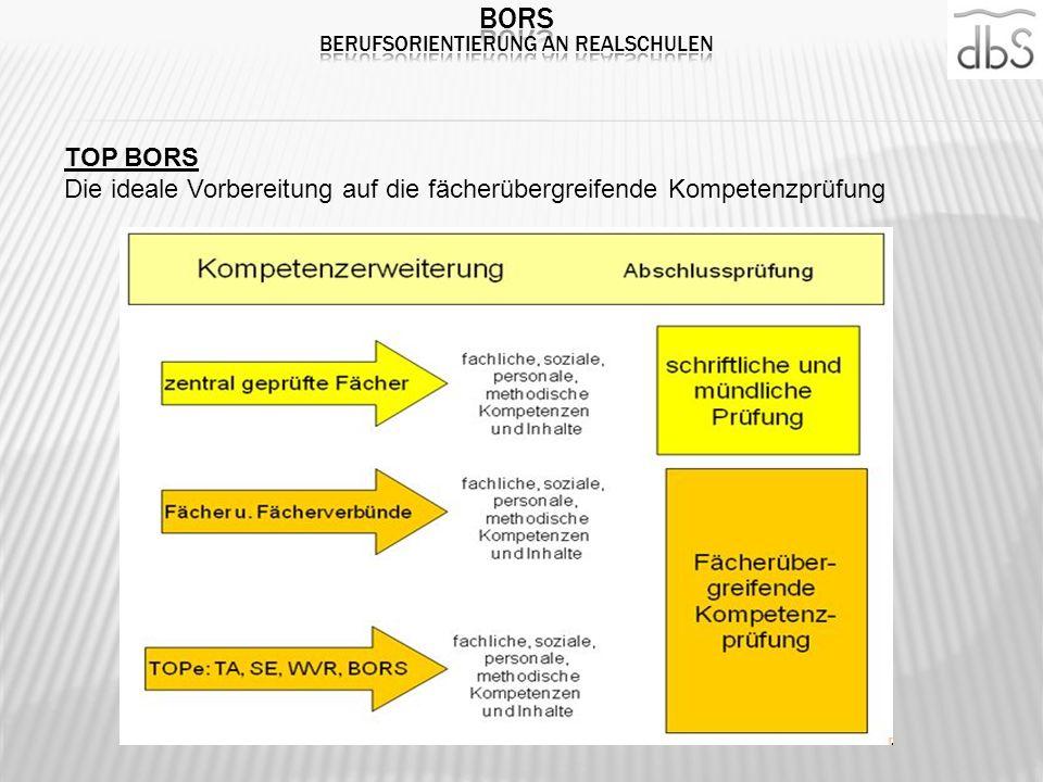 TOP BORS Die ideale Vorbereitung auf die fächerübergreifende Kompetenzprüfung