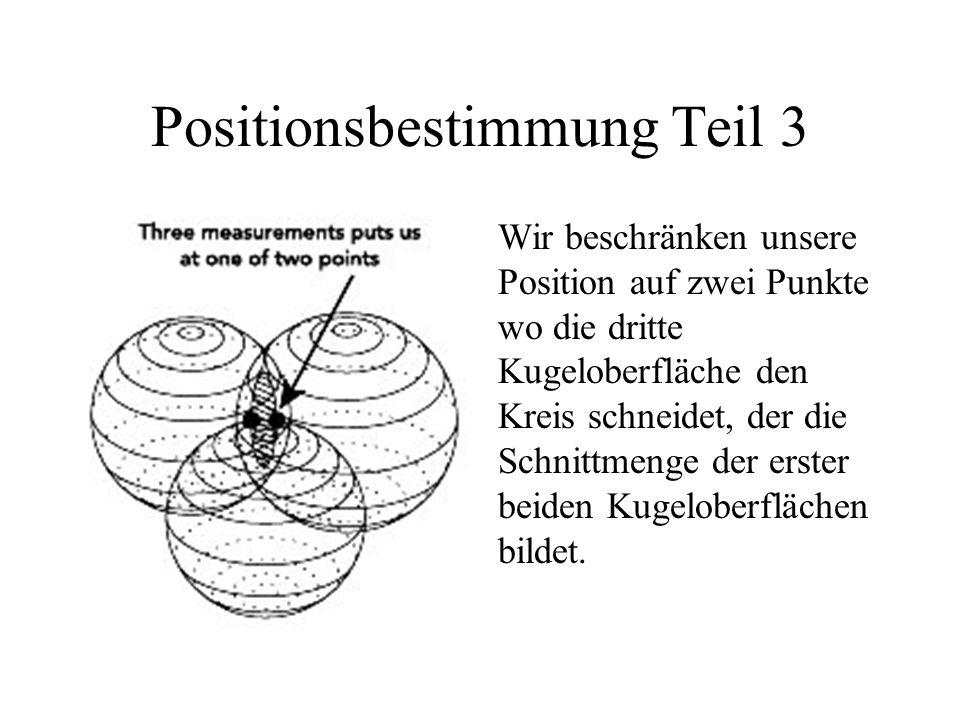 Positionsbestimmung Teil 2 Wir sind irgendwo auf dem Kreis, der sich durch den Schnitt beider Kugeloberflächen bildet.