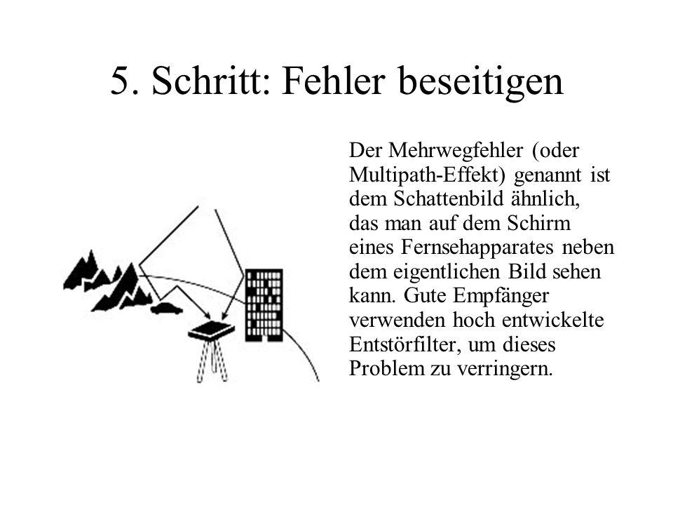 4. Schritt: Genaue Satellitenposition Die grundlegenden Bahnen sind ziemlich genau, aber um die Sache zu perfektionieren werden die GPS-Satelliten stä