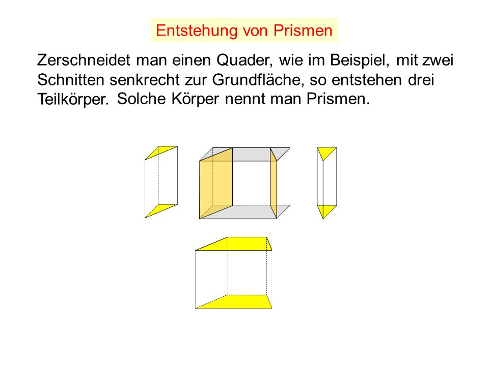 Eigenschaften von Prismen Ein Prisma besteht aus zwei zueinander parallelen Flächen, der Grundfläche und der Deckfläche.