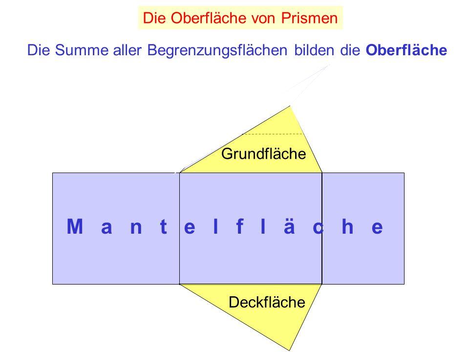 Zusammenfassung Gezeichnet sind 2 Ansichten von einem Prisma mit einem rechtwinkligen Dreieck als Grundfläche Grundfläche + Deckfläche + Mantelfläche Oberfläche