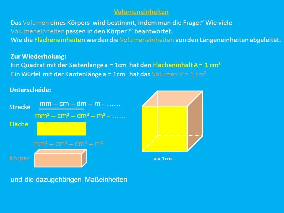 Volumeneinheiten Das Volumen eines Körpers wird bestimmt, indem man die Frage: Wie viele Volumeneinheiten passen in den Körper? beantwortet. Wie die F