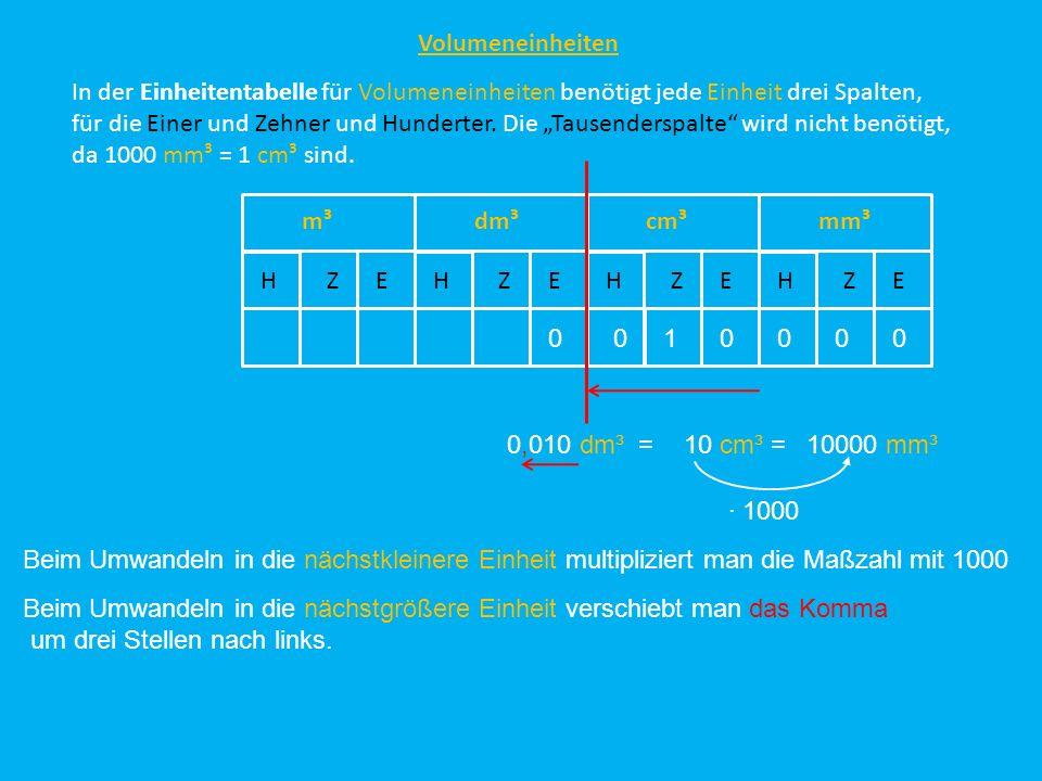 Volumeneinheiten In der Einheitentabelle für Volumeneinheiten benötigt jede Einheit drei Spalten, für die Einer und Zehner und Hunderter. Die Tausende