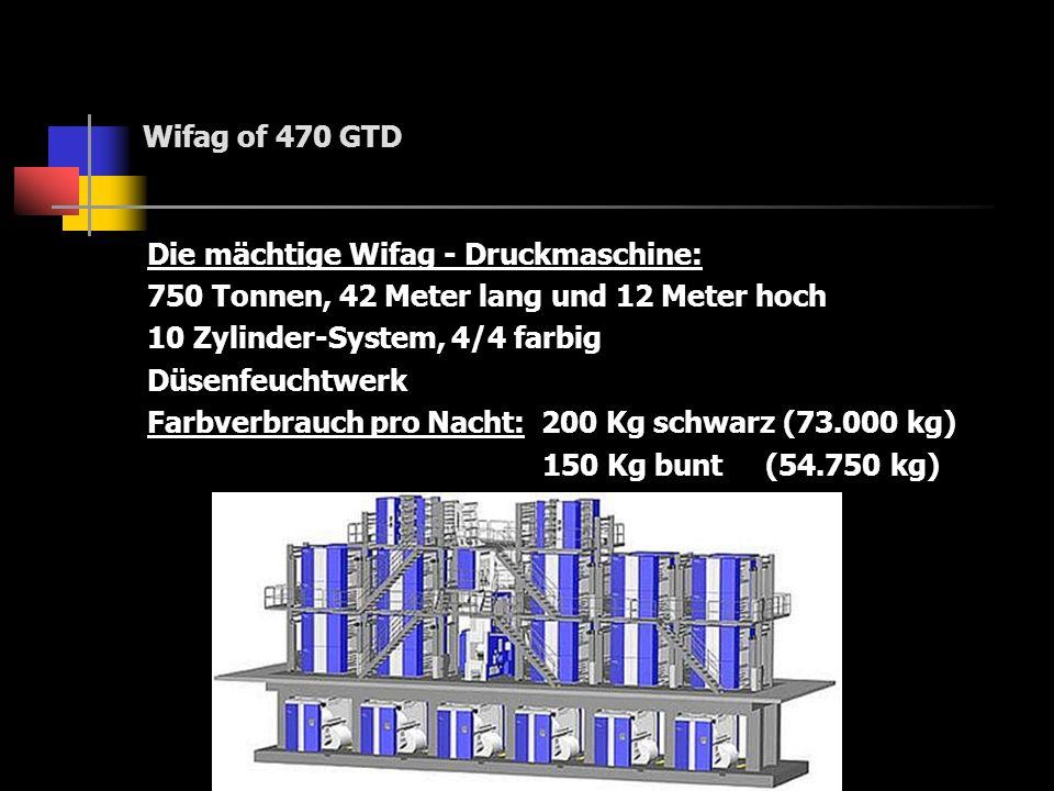 Wifag of 470 GTD Die mächtige Wifag - Druckmaschine: 750 Tonnen, 42 Meter lang und 12 Meter hoch 10 Zylinder-System, 4/4 farbig Düsenfeuchtwerk Farbve