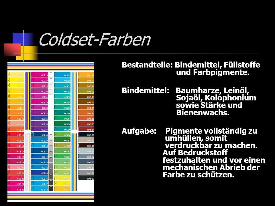 Coldset-Farben Bestandteile: Bindemittel, Füllstoffe und Farbpigmente. Bindemittel: Baumharze, Leinöl, Sojaöl, Kolophonium sowie Stärke und Bienenwach