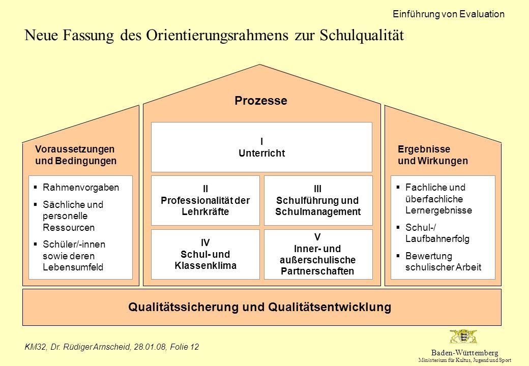 Baden-Württemberg Ministerium für Kultus, Jugend und Sport Einführung von Evaluation KM32, Dr. Rüdiger Arnscheid, 28.01.08, Folie 12 Prozesse Vorausse
