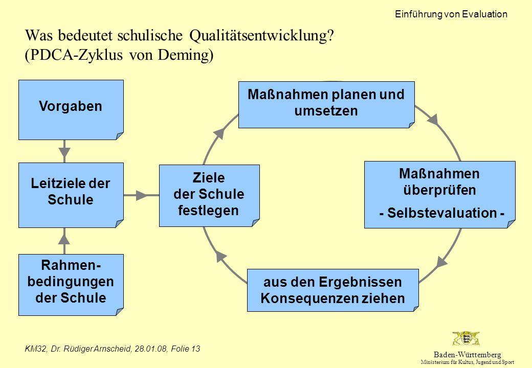 Baden-Württemberg Ministerium für Kultus, Jugend und Sport Einführung von Evaluation KM32, Dr. Rüdiger Arnscheid, 28.01.08, Folie 13 Ziele der Schule