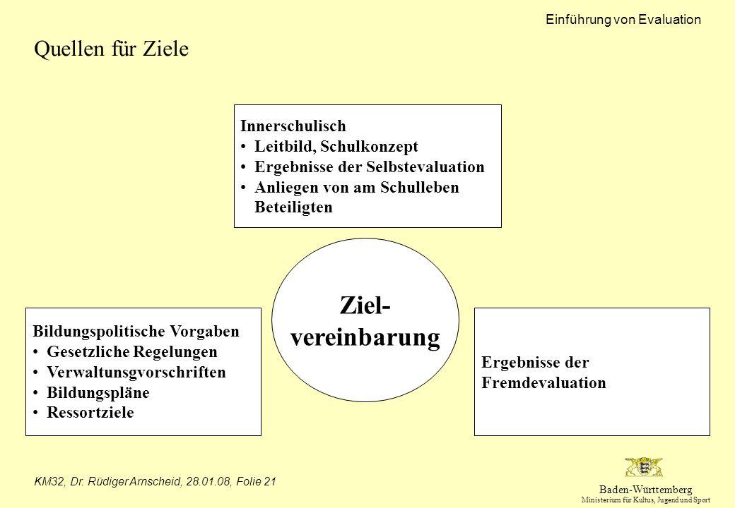 Baden-Württemberg Ministerium für Kultus, Jugend und Sport Einführung von Evaluation KM32, Dr. Rüdiger Arnscheid, 28.01.08, Folie 21 Quellen für Ziele