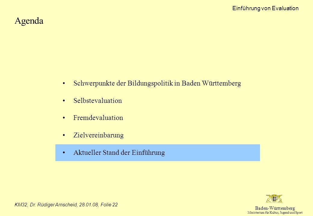 Baden-Württemberg Ministerium für Kultus, Jugend und Sport Einführung von Evaluation KM32, Dr. Rüdiger Arnscheid, 28.01.08, Folie 22 Agenda Schwerpunk