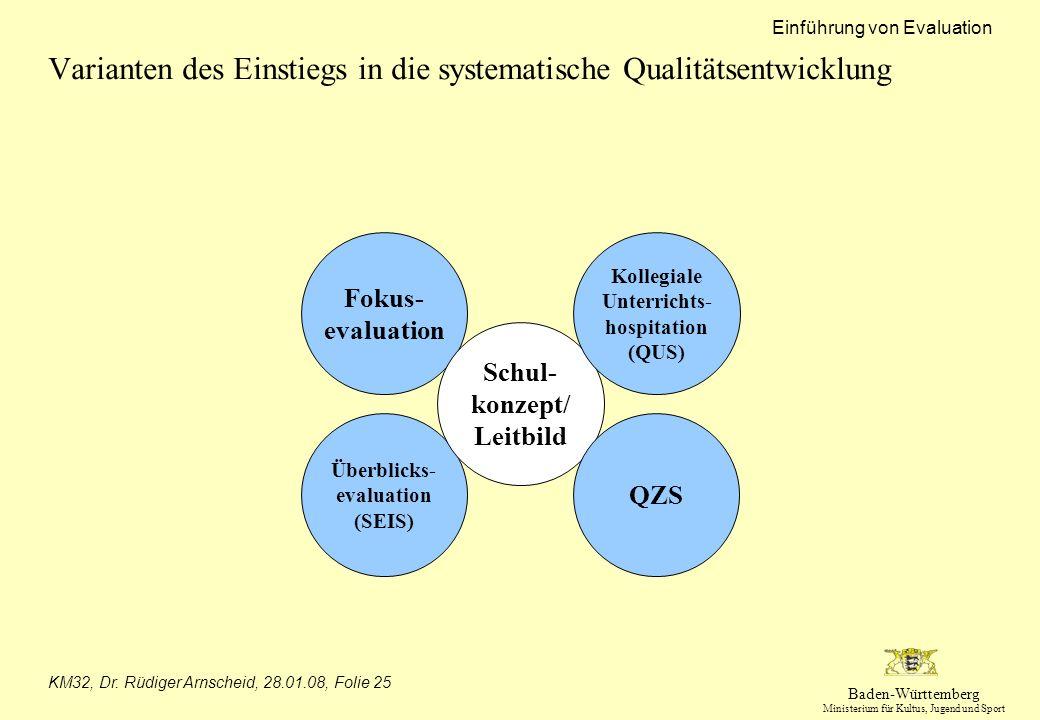 Baden-Württemberg Ministerium für Kultus, Jugend und Sport Einführung von Evaluation KM32, Dr. Rüdiger Arnscheid, 28.01.08, Folie 25 Varianten des Ein