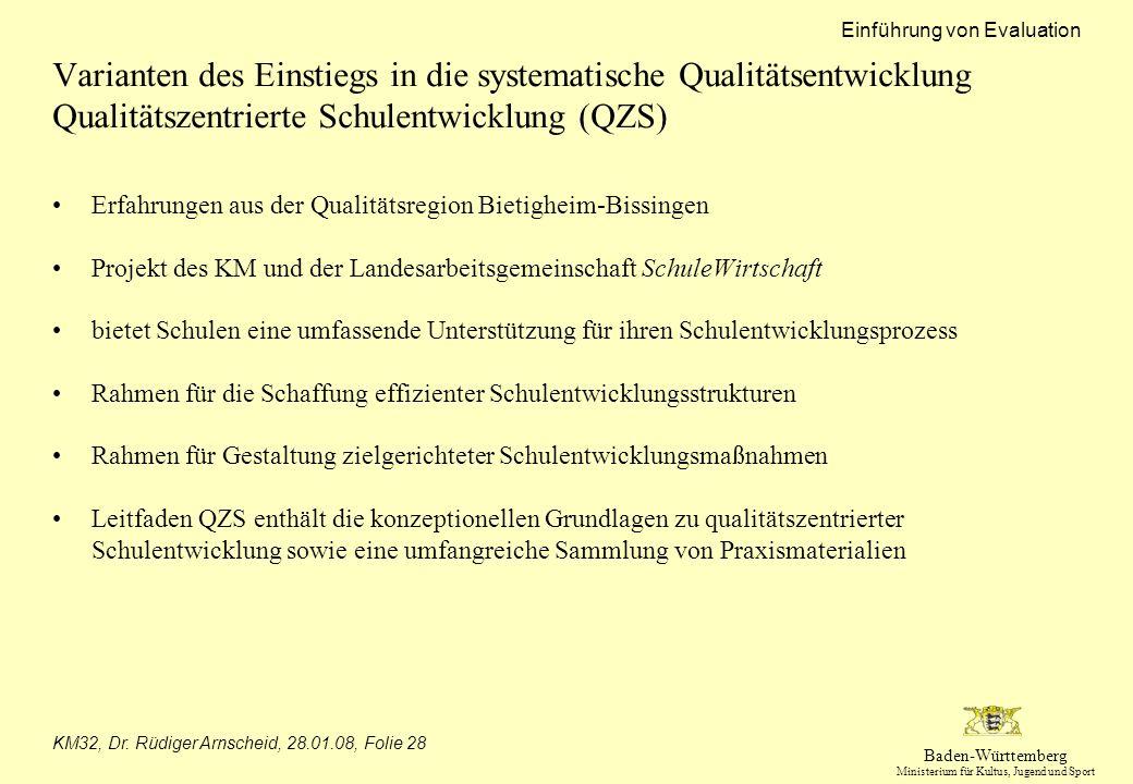Baden-Württemberg Ministerium für Kultus, Jugend und Sport Einführung von Evaluation KM32, Dr. Rüdiger Arnscheid, 28.01.08, Folie 28 Varianten des Ein