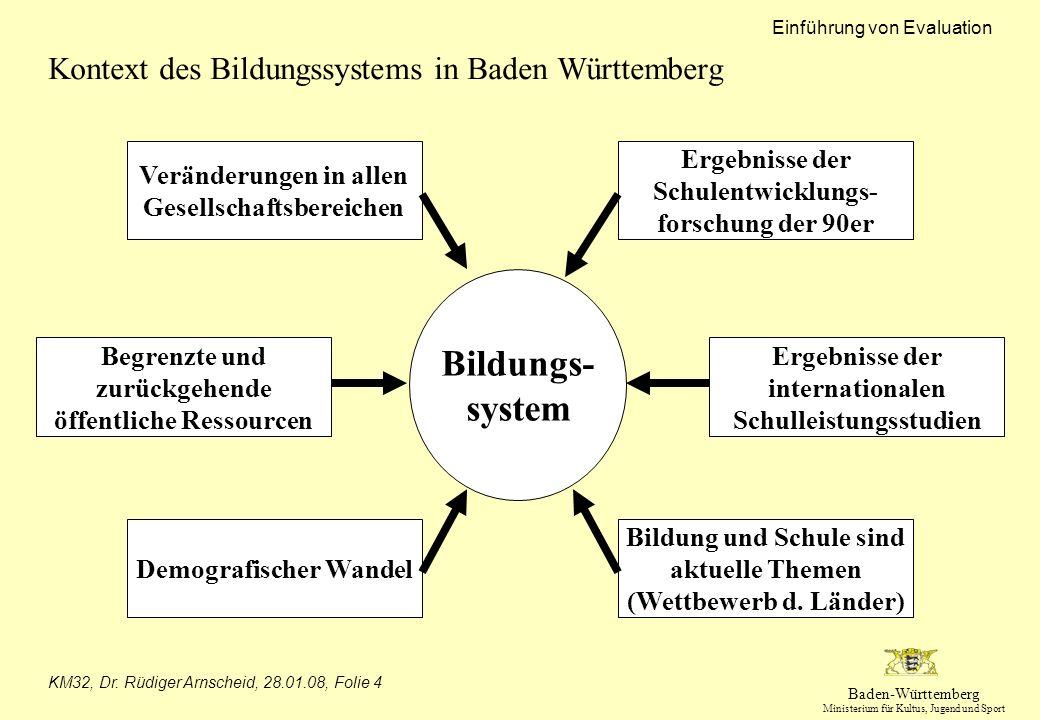 Baden-Württemberg Ministerium für Kultus, Jugend und Sport Einführung von Evaluation KM32, Dr. Rüdiger Arnscheid, 28.01.08, Folie 4 Kontext des Bildun