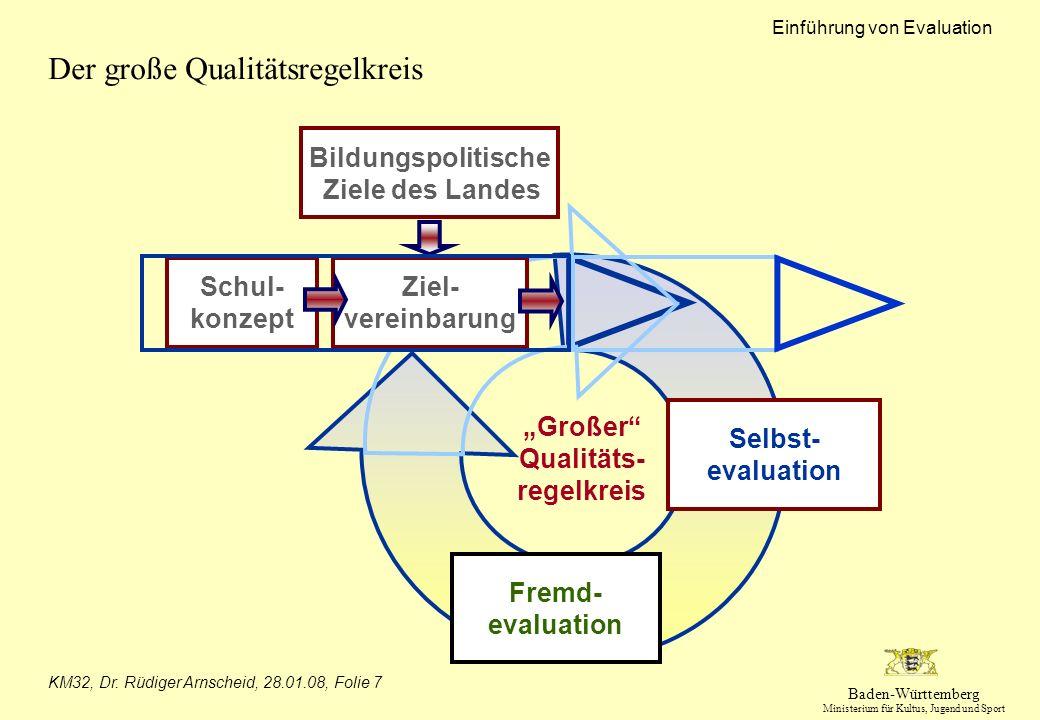 Baden-Württemberg Ministerium für Kultus, Jugend und Sport Einführung von Evaluation KM32, Dr. Rüdiger Arnscheid, 28.01.08, Folie 7 Der große Qualität