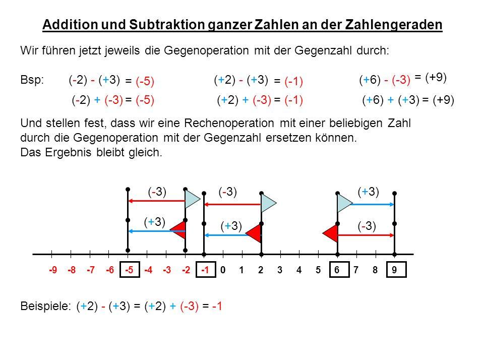 Addition und Subtraktion ganzer Zahlen an der Zahlengeraden Wir führen jetzt jeweils die Gegenoperation mit der Gegenzahl durch: Bsp: (-2) - (+3)(+2)