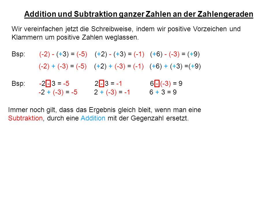 Addition und Subtraktion ganzer Zahlen an der Zahlengeraden Wir vereinfachen jetzt die Schreibweise, indem wir positive Vorzeichen und Klammern um pos