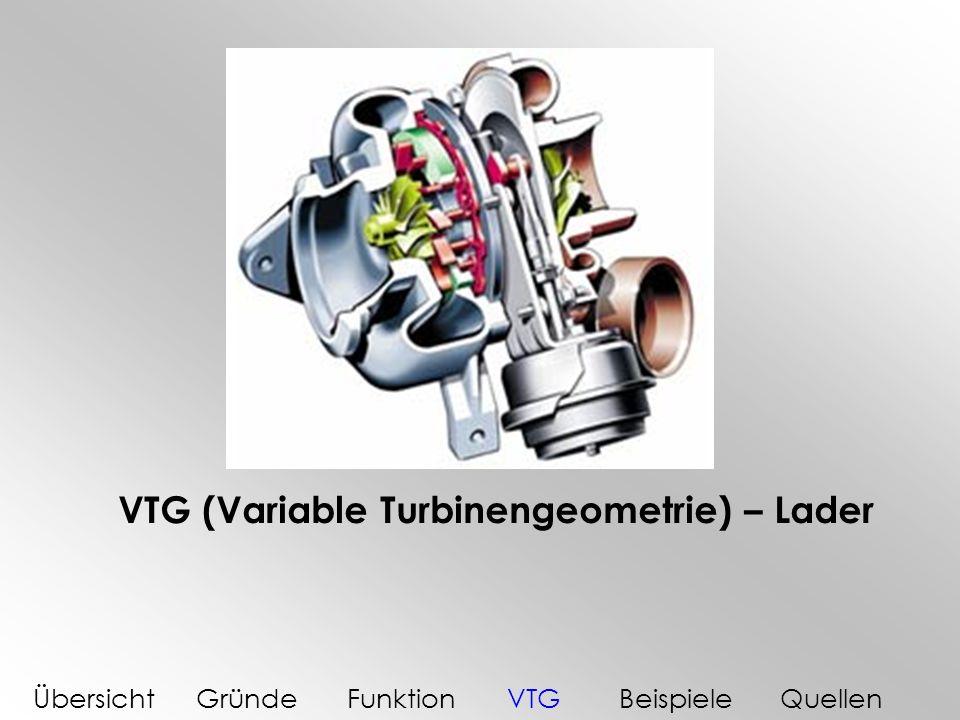 Funktionsweise des VTGS Bei niederen Drehzahlen (= geringere Abgasgeschwindigkeit) werden die Leitschaufeln auf zu geschaltet; es entsteht eine Düsenwirkung, welche die Strömungsgeschwindigkeit des Abgases erhöht hoher Ladedruck bei geringen Drehzahlen Bei höheren Drehzahlen (= höhere Abgasgeschwindigkeit) werden die Schaufeln auf Durchzug geschaltet, die Abgasenergie trifft ungebremst auf die Turbine hoher Ladedruck wie gehabt auch bei höheren Drehzahlen Die Leitschaufeln haben somit auch eine zusätzliche Schutzfunktion gegen überhöhten Ladedruck, der VTG- Lader benötigt somit kein Wastegate-Ventil ÜbersichtGründeFunktionVTGBeispieleQuellen