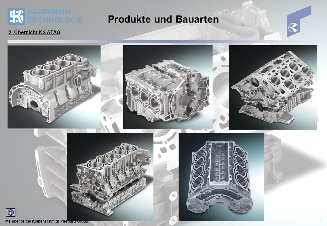 ALUMINIUM TECHNOLOGIE Member of the Kolbenschmidt Pierburg Group 6 (Quelle: Marketing Systems Stand: Juni 2002) Marktentwicklung Motorblöcke Westeuropa l Mengenentwicklung Motorblöcke 2.