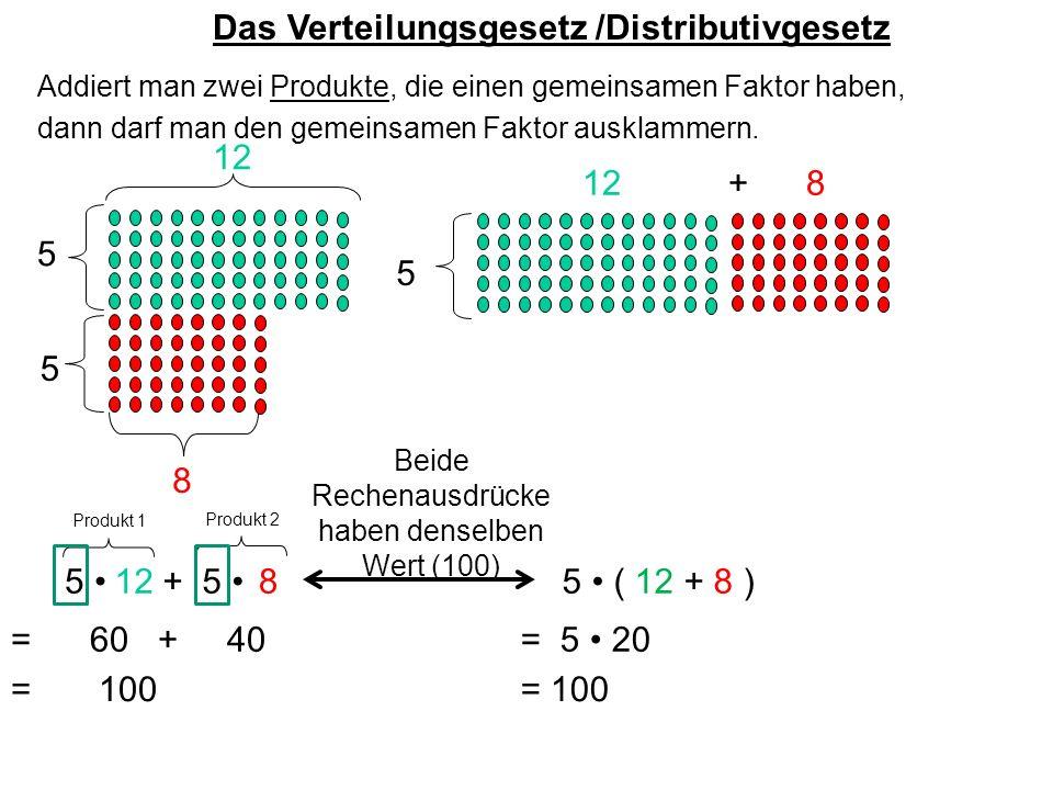 Das Verteilungsgesetz /Distributivgesetz Das Verteilungsgesetz kann man anwenden, wenn zwei Produkte mit gleichen Faktoren addiert werden Produkt 1 + Produkt 2 27 23 + 27 77 Dann darf man den gemeinsamen Faktor ausklammern: 1.