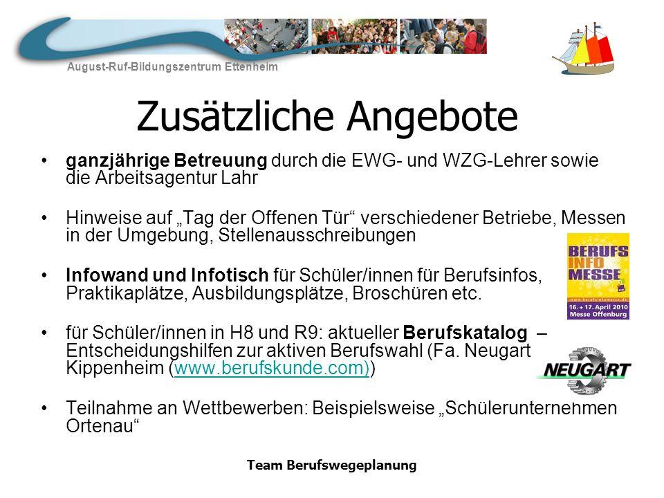 August-Ruf-Bildungszentrum Ettenheim Team Berufswegeplanung Laufende Kooperation Fa.