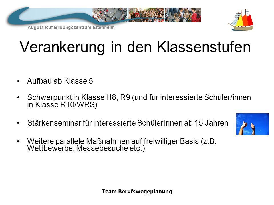 August-Ruf-Bildungszentrum Ettenheim Team Berufswegeplanung Beispiel Themenwochen