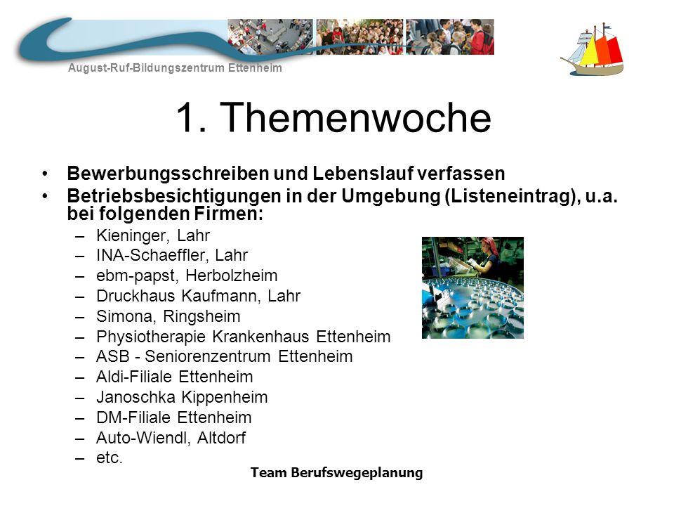 August-Ruf-Bildungszentrum Ettenheim Team Berufswegeplanung 1.