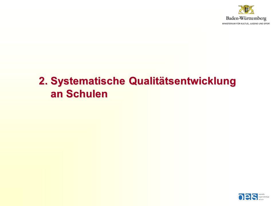 2. Systematische Qualitätsentwicklung an Schulen