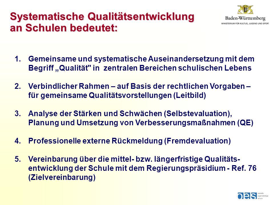 Systematische Qualitätsentwicklung an Schulen bedeutet: 1.Gemeinsame und systematische Auseinandersetzung mit dem Begriff Qualität in zentralen Bereichen schulischen Lebens 2.Verbindlicher Rahmen – auf Basis der rechtlichen Vorgaben – für gemeinsame Qualitätsvorstellungen (Leitbild) 3.Analyse der Stärken und Schwächen (Selbstevaluation), Planung und Umsetzung von Verbesserungsmaßnahmen (QE) 4.Professionelle externe Rückmeldung (Fremdevaluation) 5.Vereinbarung über die mittel- bzw.