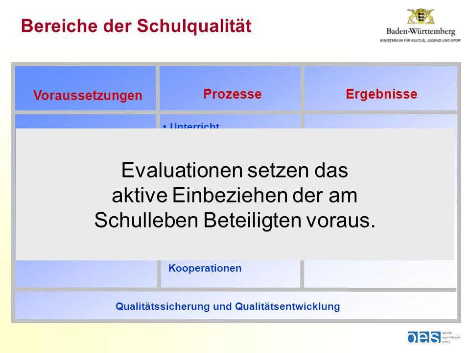 Voraussetzungen ProzesseErgebnisse Bereiche der Schulqualität Unterricht Schulführung Schulmanagement Professionalität der Lehrkräfte Schul- und Klass