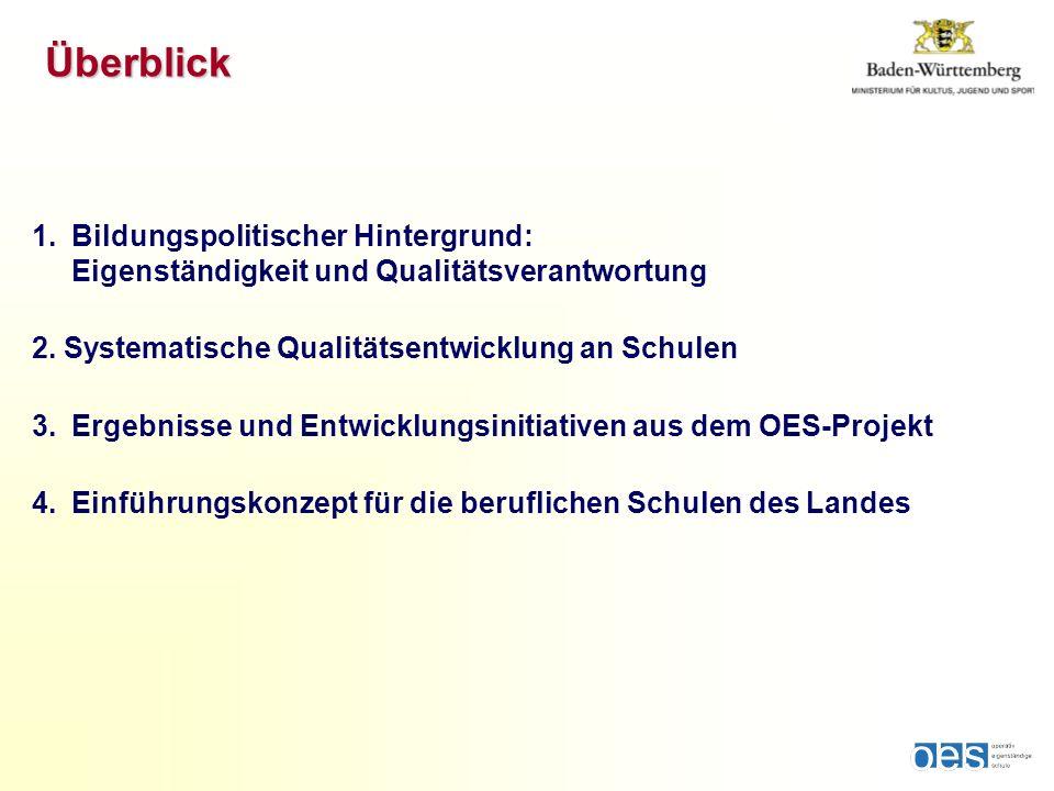 Überblick 1.Bildungspolitischer Hintergrund: Eigenständigkeit und Qualitätsverantwortung 2. Systematische Qualitätsentwicklung an Schulen 3.Ergebnisse