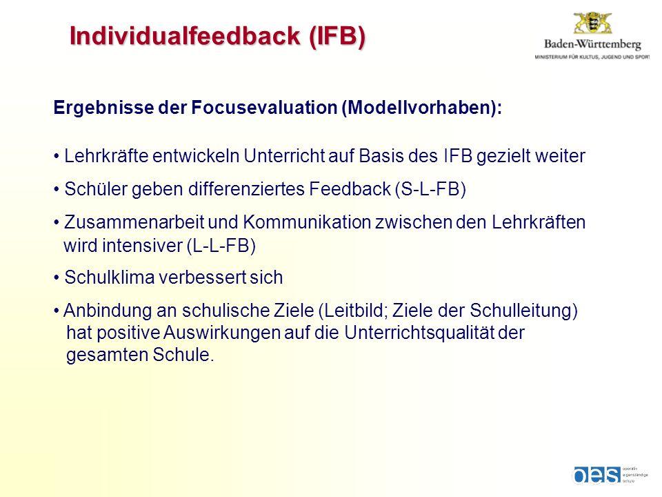 Individualfeedback (IFB) Ergebnisse der Focusevaluation (Modellvorhaben): Lehrkräfte entwickeln Unterricht auf Basis des IFB gezielt weiter Schüler ge