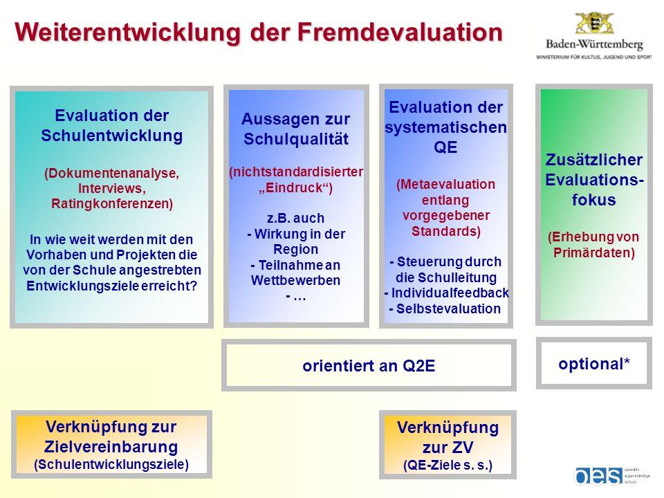 Weiterentwicklung der Fremdevaluation Aussagen zur Schulqualität (nichtstandardisierter Eindruck) z.B. auch - Wirkung in der Region - Teilnahme an Wet