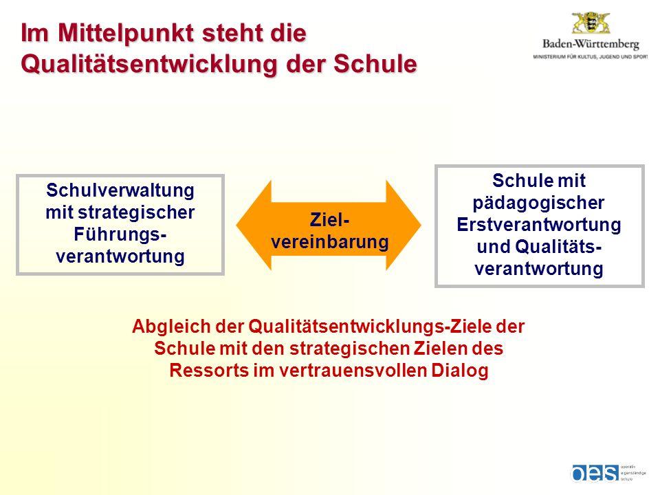 Schulverwaltung mit strategischer Führungs- verantwortung Schule mit pädagogischer Erstverantwortung und Qualitäts- verantwortung Abgleich der Qualitä