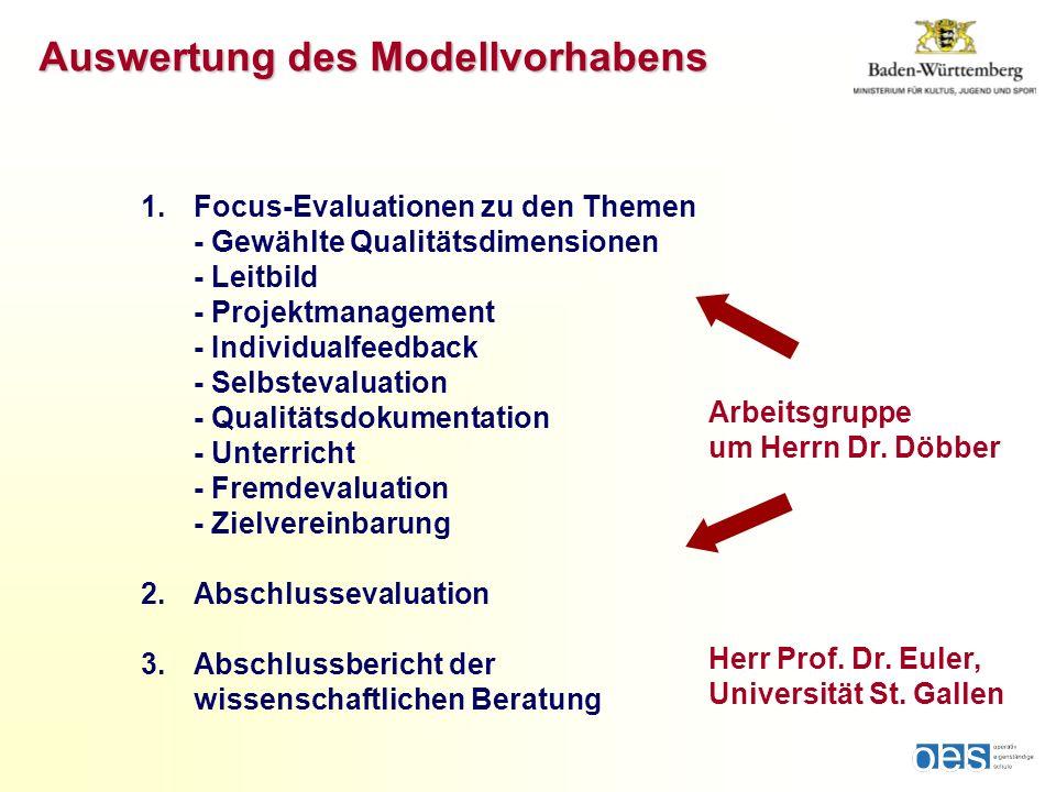 Auswertung des Modellvorhabens 1.Focus-Evaluationen zu den Themen - Gewählte Qualitätsdimensionen - Leitbild - Projektmanagement - Individualfeedback