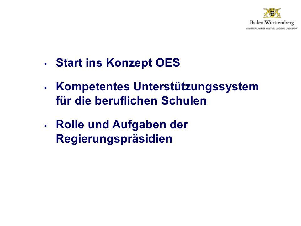 Start ins Konzept OES Kompetentes Unterstützungssystem für die beruflichen Schulen Rolle und Aufgaben der Regierungspräsidien