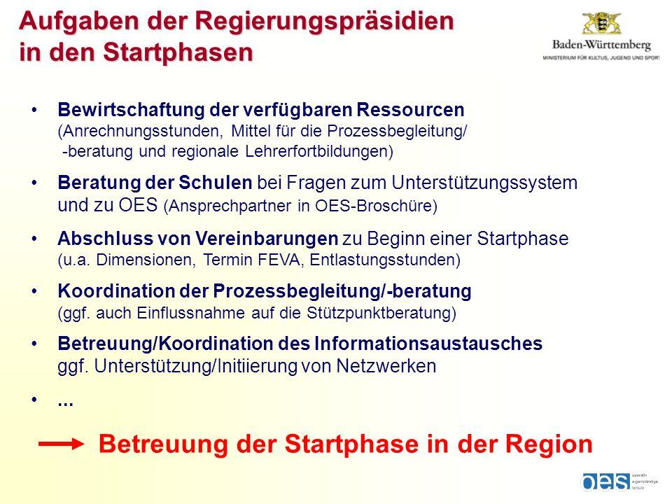 Aufgaben der Regierungspräsidien in den Startphasen Bewirtschaftung der verfügbaren Ressourcen (Anrechnungsstunden, Mittel für die Prozessbegleitung/
