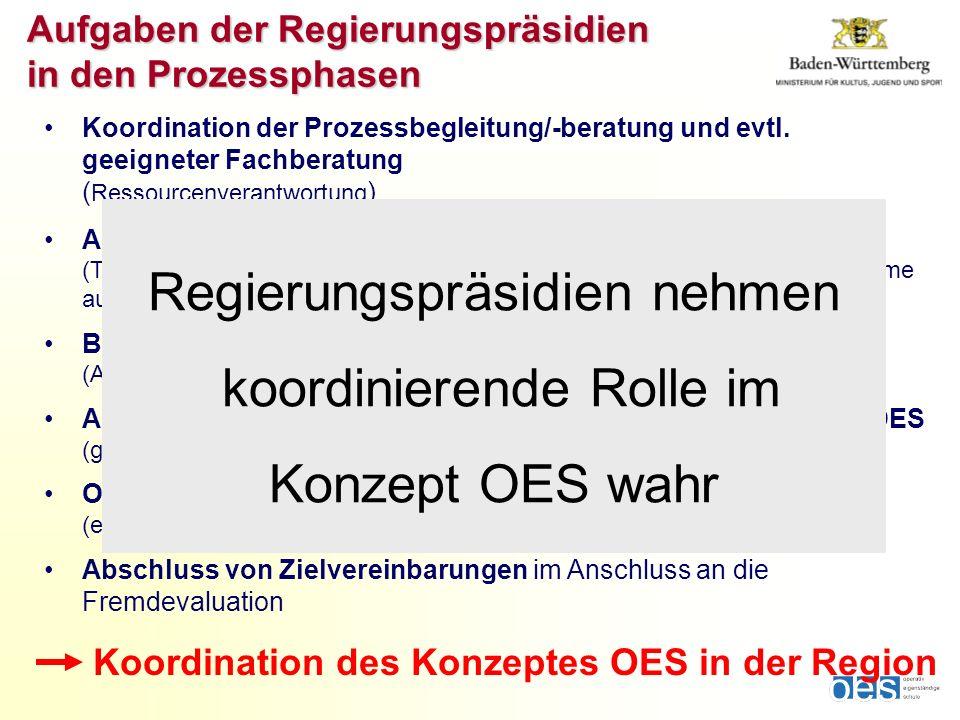 Aufgaben der Regierungspräsidien in den Prozessphasen Koordination der Prozessbegleitung/-beratung und evtl.