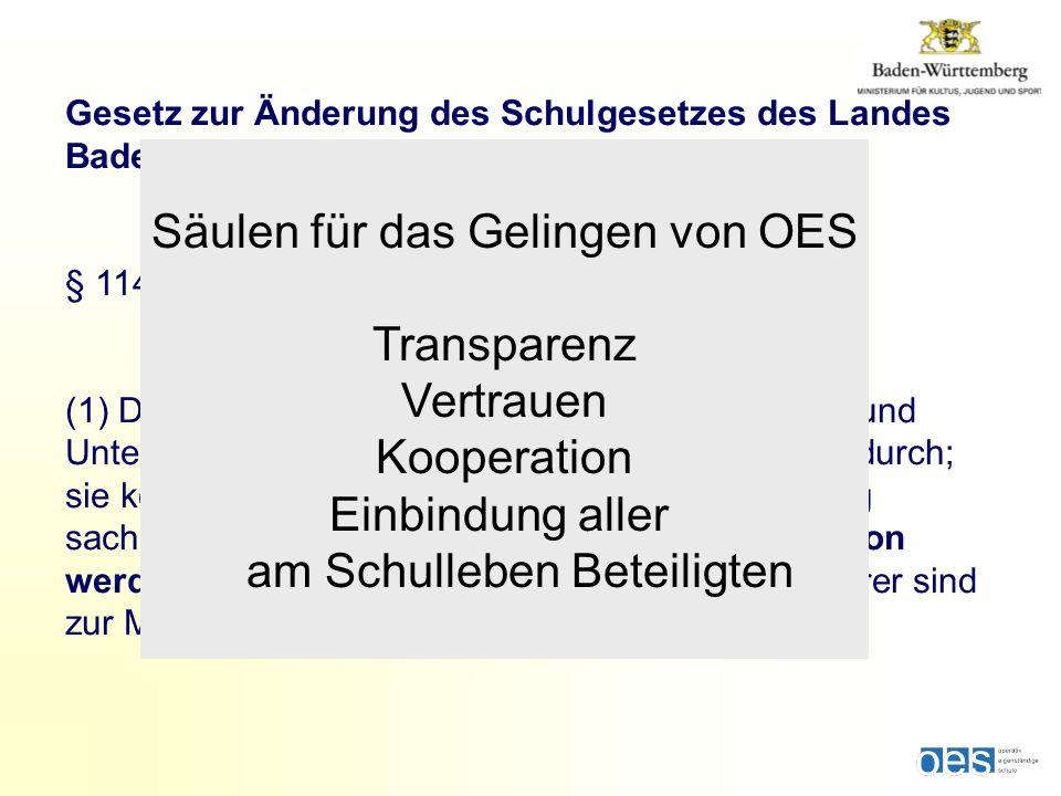 Gesetz zur Änderung des Schulgesetzes des Landes Baden-Württemberg § 114 Evaluation (1) Die Schulen führen zur Bewertung ihrer Schul- und Unterrichtsqualität regelmäßig Selbstevaluationen durch; sie können sich dabei ergänzend der Unterstützung sachkundiger Dritter bedienen....